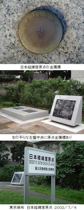日本の測量史 経緯度原点